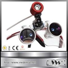 unique equipment computer screen magnifier
