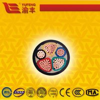 is t pvc manufacture or electric cable manufacture better business in india