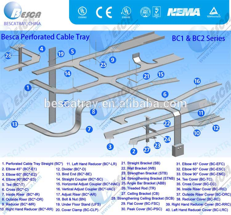 Perforated Solid Pre Galvanized Ladder Type Cable Tray