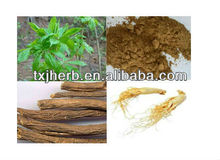 Wholesale 100% Natural Plant Siberian Ginseng Ratio Extract 10:1 25:1 30:1