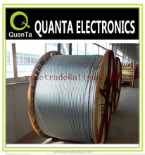 aluminium conductor steel reinforced acsr conductor in china cable industry