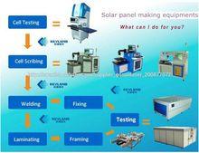 Maquinaria para fabricar paneles solares de Jiangsu Keyland laser