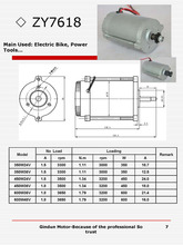 600W48V DC motor with 3500rpm 1.8A