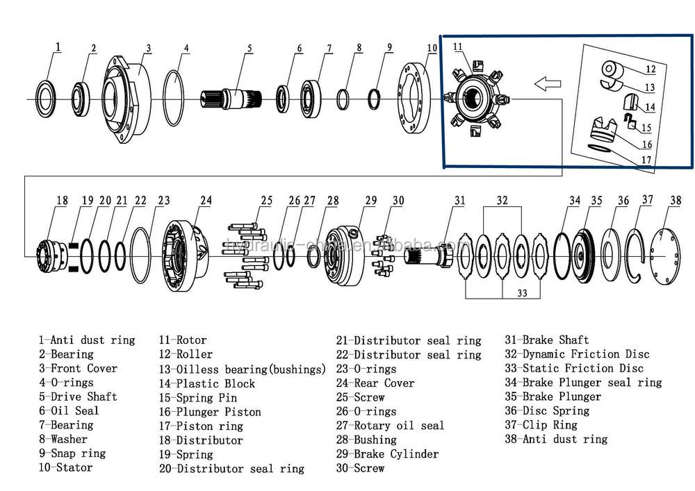 ms rotor group.jpg