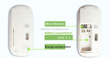 China Factory Supply Promotional Mini 2.4G Optical Mouse, Computer Mouse, Wireless Mouse