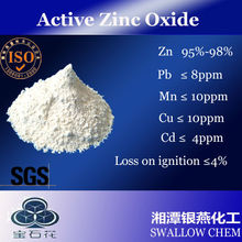 zinc oxide used for metal surface treatment