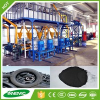 INNOVIC Recycling Equipment for Road King Tire