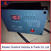 Brand new safety gas leak detection