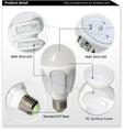 High Brightness 360 degree led bulbs christmas bulb
