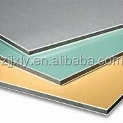 High Quality Alucobond/Aluminum Composite panel(ACP)