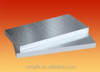 Calcium Silicate Brick for Electrolytic Aluminum Industry