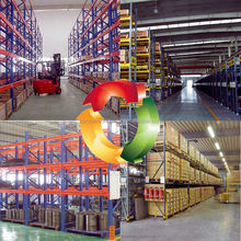 order fulfillment warehousing pick and pack services