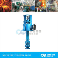 water pumps types