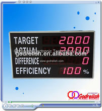 New design digital day counter with low price