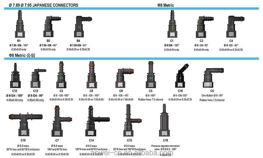 8mm à ID4, Nylon Connecteur femelle de Type F