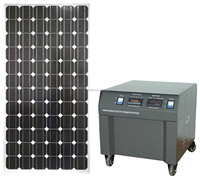 1.5KW Power generation systems