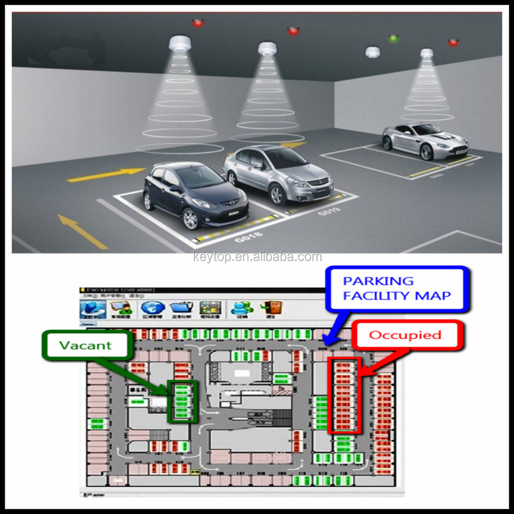 Parking Garage Lighting Controls: Keytop Parking Guidance Systems With 2 In 1 Forward
