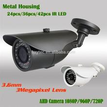 Multifunctional bosch cctv home page with high quality