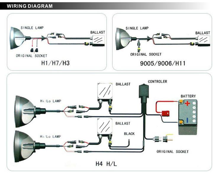 Attractive H4 9003 Headlight Wiring Diagram Image - Schematic ... on headlamp relay location, headlight socket diagram, headlight wire harness diagram, headlamp bulb chart, headlight circuit diagram,