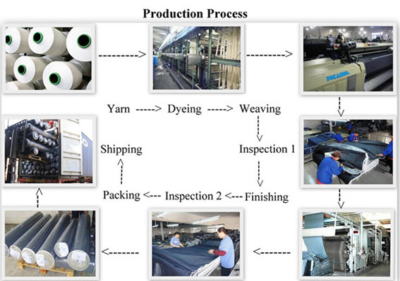 denim jeans manufacturing process pdf