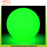 Alibaba hot sale promotional gifts battery operated color changing mood light ball