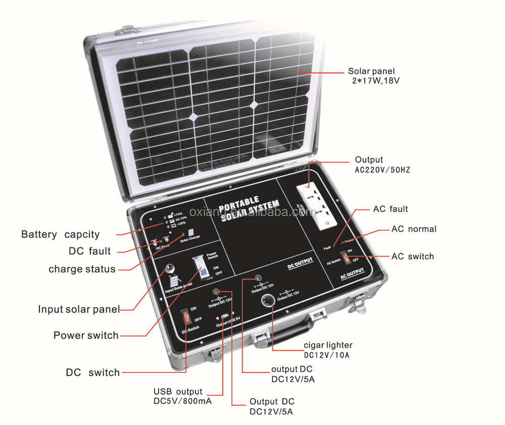 AC DC output all in one solar power kits