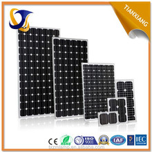 2015 sell Middle East 12v 100w solar panels