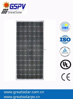 Price Per Watt! 220w Mono Solar Panel! Solar Modules, High Efficiency from China Manufacturer!