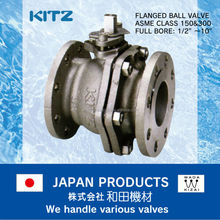 Best-selling and Easy to use long stem gate Ball valves with High-security