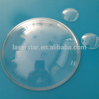 Glass Dome for Camera