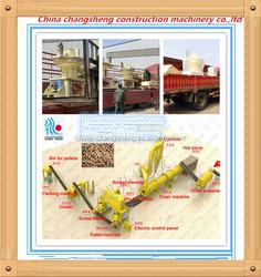 CSPL 2015 CE Professional Complete production line for making sawdust pellet