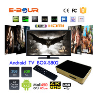 S802 Smart Chipped TV Box Android