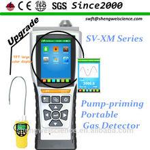 Sv-xm-e-co de actualización de la batería de monóxido de carbono del detector