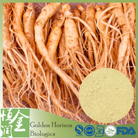 OEM Manufacturer Red Ginseng Extract
