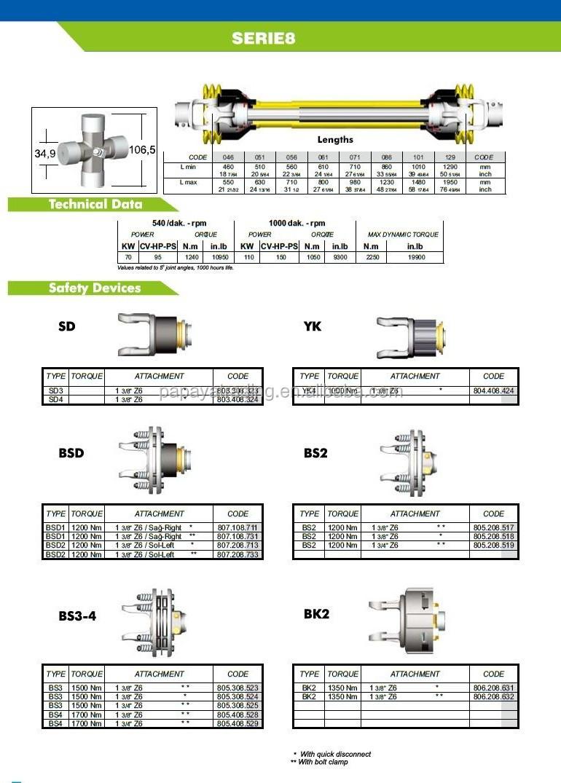 Metric Spline Shaft Dimensions : Pto shaft tubing sizes bing images
