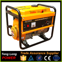 Classical Portable Battery Operated Gasoline Generator