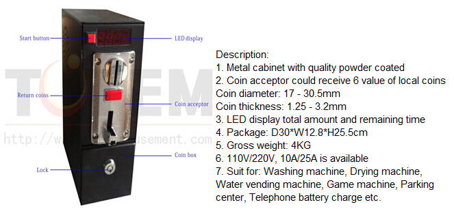 Coin Operated Juicer ~ Multi coin acceptor operated timer for orange juice