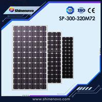 Price per watt solar panel 300w