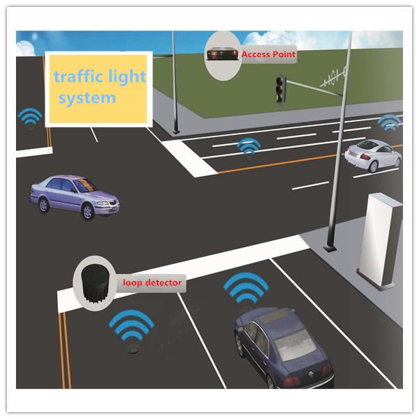 Высокое Качество Беспроводной Автомобиль Индуктивные Петли детектор для Автоматического контроля доступа системы