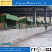 Container loading ramp for warehouse, Electric adjustable dock leveler