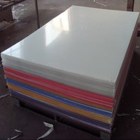 sanitary grade acrylic sheet for bathtub