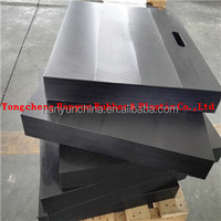 ground protect crane mat/heavy load road mats/ground mats