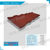 Colorful Stone Coated Metal Roof Tile /Roman Series