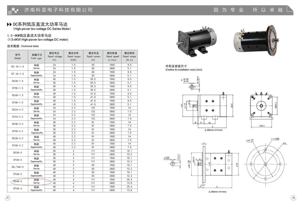Powerful 2kw Electric Motor, DC Electric Motor 2kw