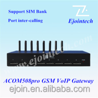 12 Months Warranty !! Ejoin 8 / 16 / 32 port voip gateway, gsm unlock box low price multi sim modem