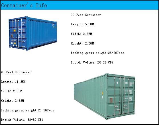 Corrugated Metal Panels Pricing : Corrugated steel metal siding price buy