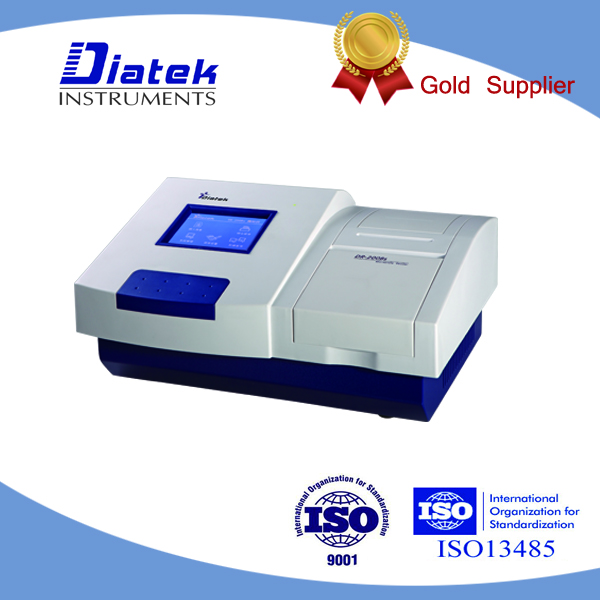 how to read elisa plate