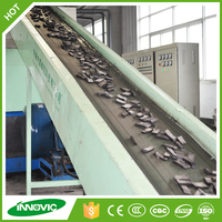 Recycled rubber powder of waste tire recycling line supplier