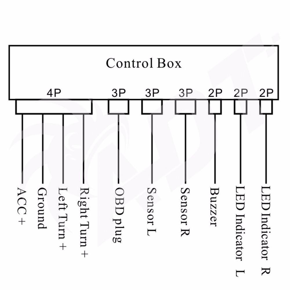 blind spot diagram 18 wiring diagram images wiring