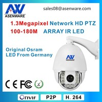 1080p onvif high speed ptz 360 degree wifi camera ip